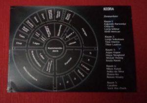 Sternenbrand Keora Raumschiff Karte Poster